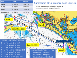 2019-Pursuit-Race-Course